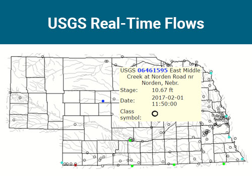 USGS Real Time Flows